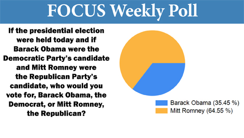 Focus Poll for April 30 edition