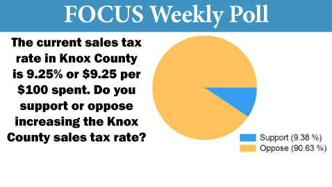 Focus Poll for May 7 edition
