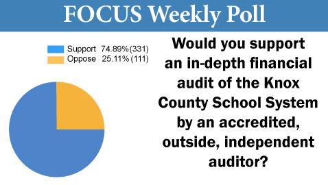 Over 70% Support Audit of School System
