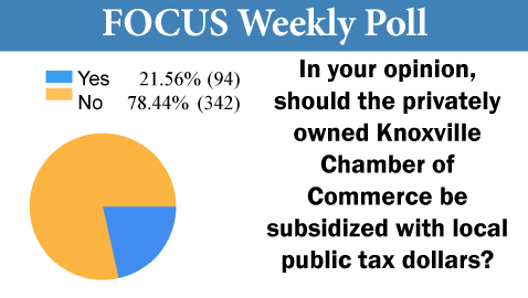 Voters Don't Favor Tax Dollars For Chamber