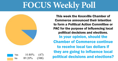 No PAC For the Chamber – Knox County Voters
