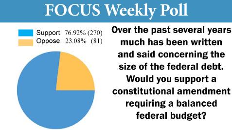 Knox Countians Favor Balanced Budget Amendment