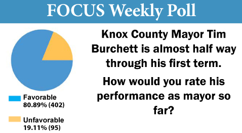 Knox County Voters Give Burchett High Marks