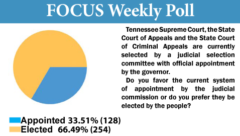 Knox Countians Favor Direct Election of Judges