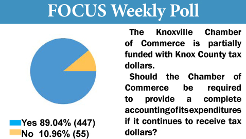 Knox Countians Believe Chamber Should Be Accountable