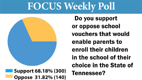 Knox Countians Strongly Favor School Vouchers
