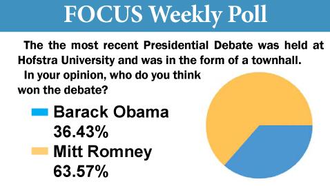 Knox Countians Believe Romney Won Debate