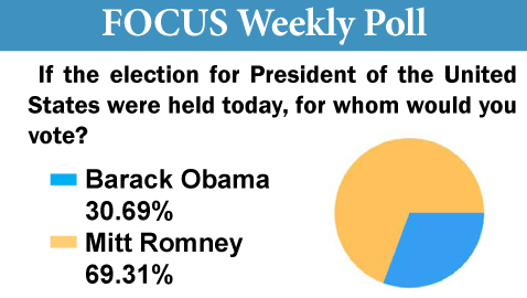 Focus Poll for Monday, October 29