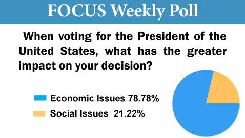 Focus Poll for Monday, November 5