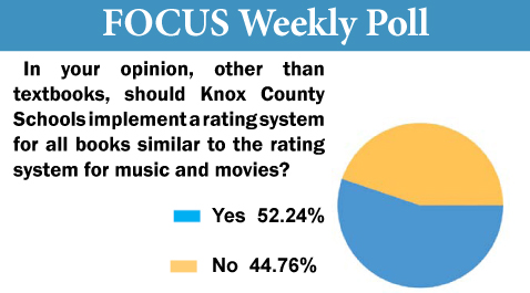 Voters Favor Ratings For Books For Parental Use