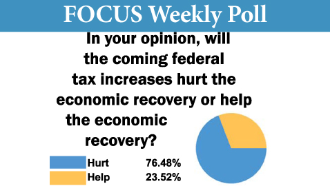 Knox Countians Say Increased Taxes Will Hurt Economy