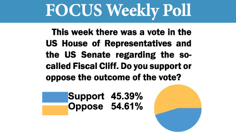 Knox Countians Skeptical About 'Fiscal Cliff' Vote