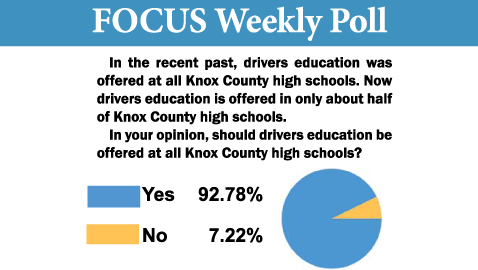 Focus Poll for January 14