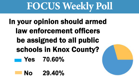 Focus Poll for January 21