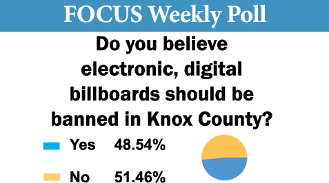 Voters Sharply Divided On Digital Signs