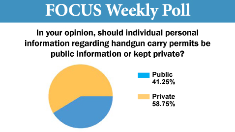 Knox Countians Favor Gun Permits To Be Private