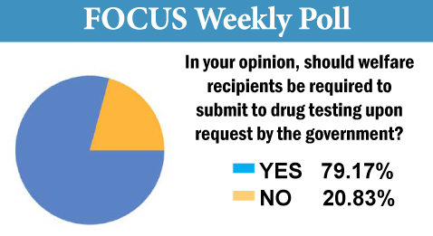 Knox Countians Believe In Drug Testing for Public Assistance