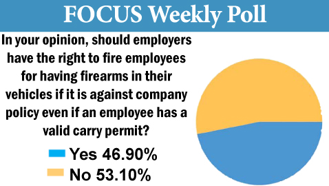 Knoxville Focus Weekly Poll