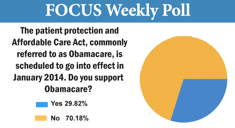 Focus Poll for June 10