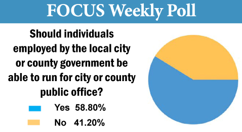 Focus poll for June 17