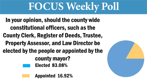 Knox Countians Favor Elected Offices