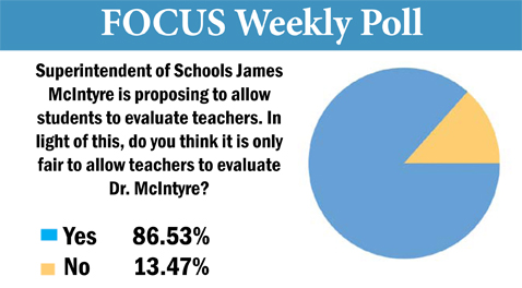 Voters Say It's Fair For Teachers to Evaluate McIntyre