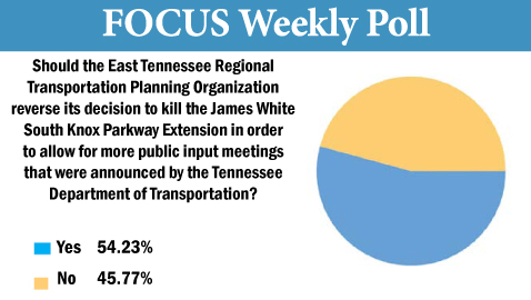 Focus poll for September 23