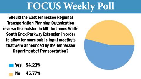 Focus poll for September 23