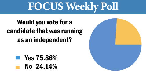 Focus Poll for October 14, 2013
