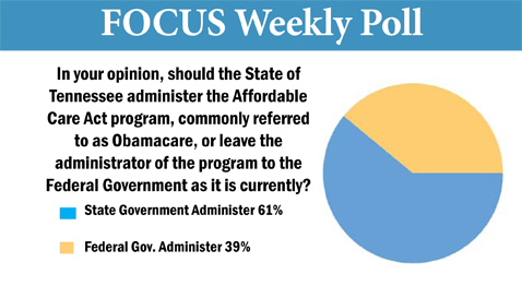 Focus Poll for November 4