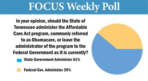 Focus Poll for November 4
