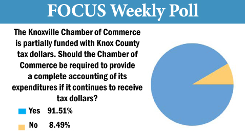 Focus Poll for November 11