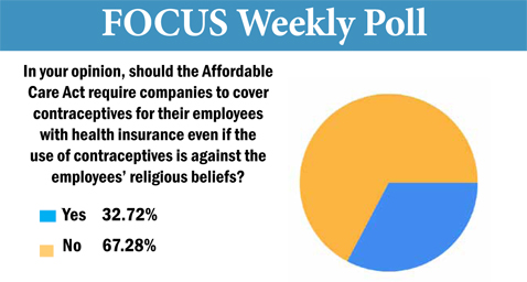 Focus Poll for December 2