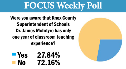 POLL: Most Knox Countians Didn't Know About McIntyre's Lack of Experience