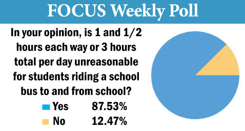 January 13 Focus Poll