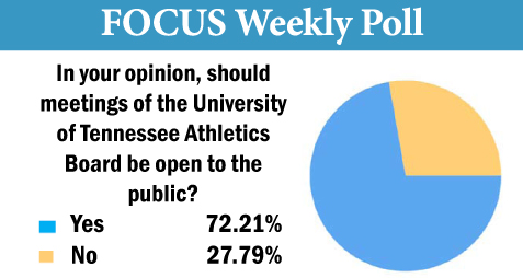 Focus poll for January 27
