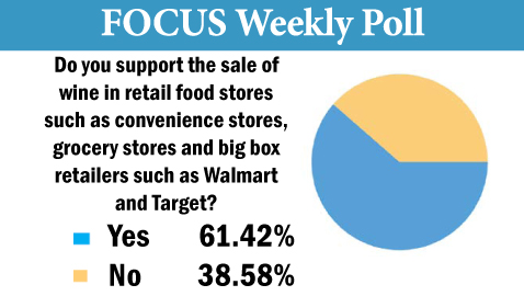 Focus Weekly Poll