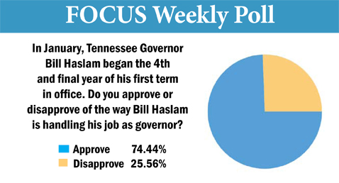 Knox Countians Approve Haslam Term