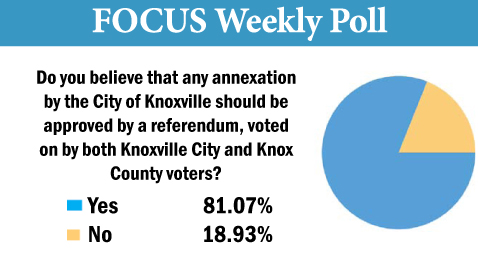 Focus Poll for March 3